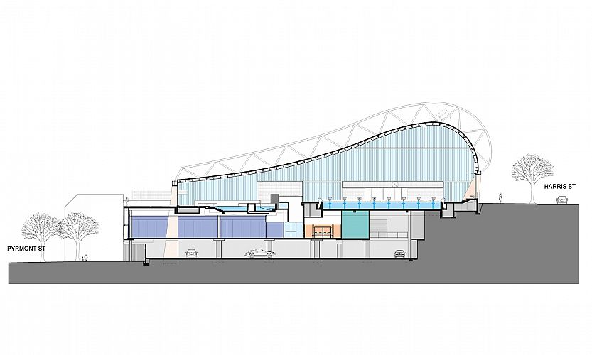 Cross section through 50m and leisure pools